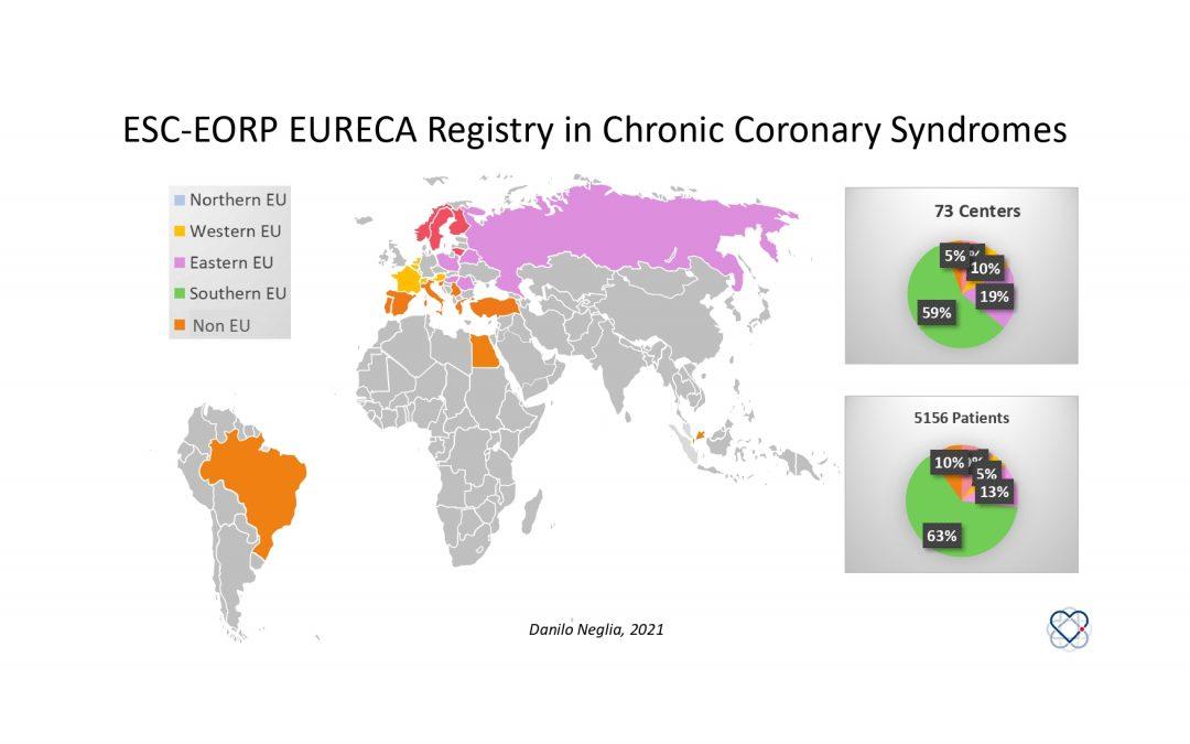 La diagnostica della cardiopatia ischemica cronica in Europa alla luce delle Linee Guida ESC 2019 e dei recenti trial: i dati del registro EURECA